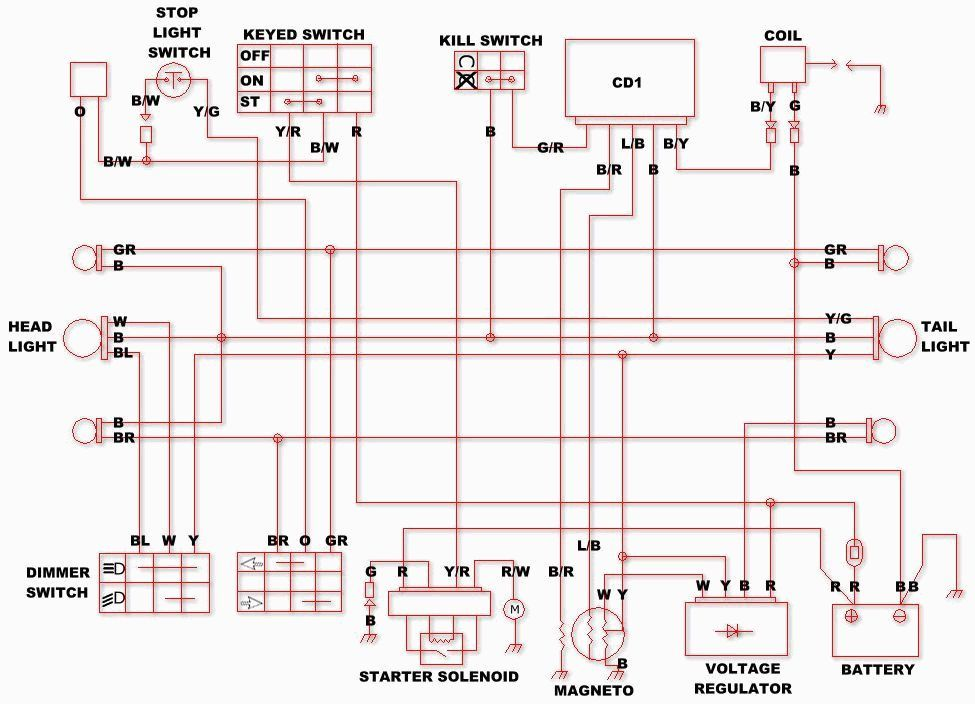 thunderheart wiring harness diagram   35 wiring diagram